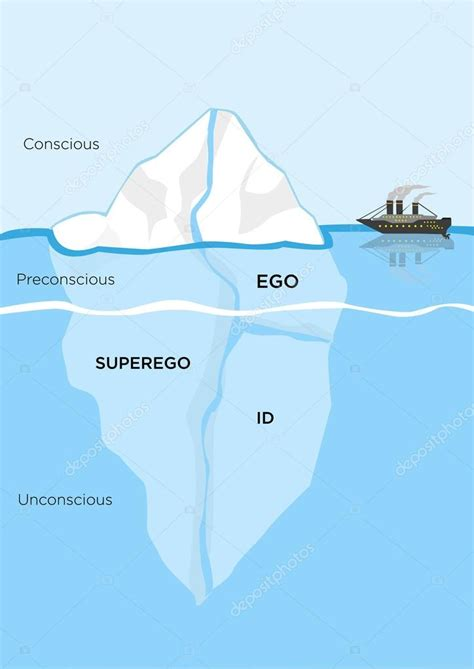 Clipart: submerged | Iceberg Metaphor structural model for