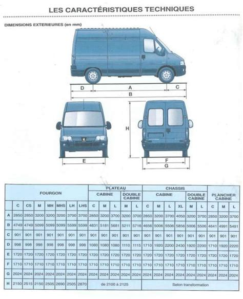 Citroen Jumper 35LH 2005   Auto images and Specification