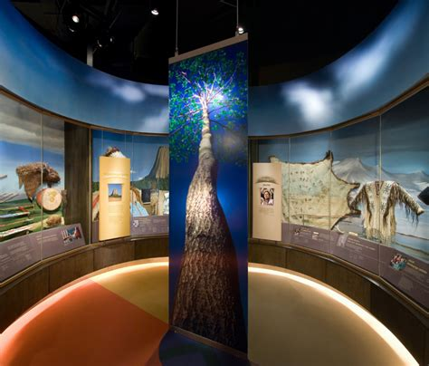 National Museum of the American Indian – SH Acoustics