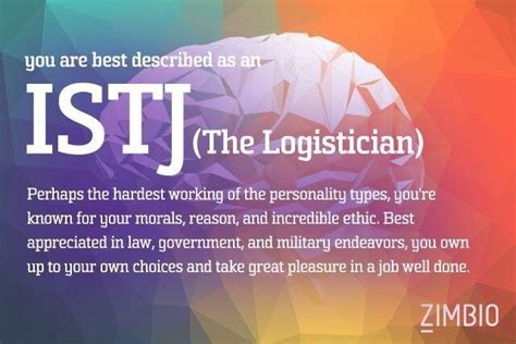 Which Popular Myers-Briggs Personality Best Describes You