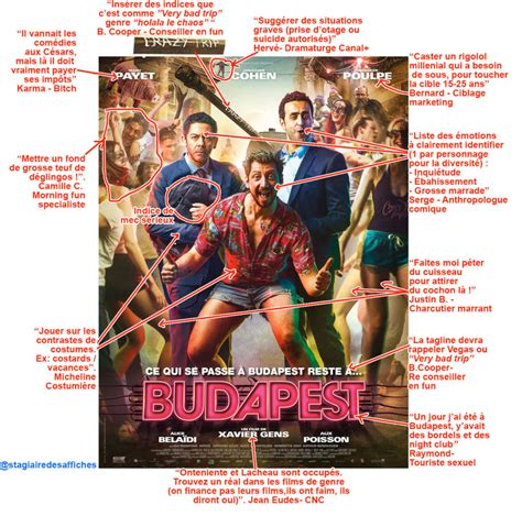 Budapest – L'affiche du Very bad movie     Le stagiaire